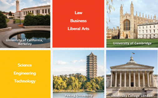 University Collaborative Programmes